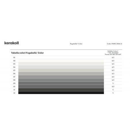 Fugabella Eco Porcelana 0-5 grigio ferro 08 (5 kg) Kerakoll Stucco per fughe