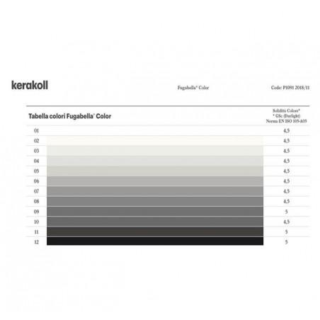 Fugabella Eco 2-12 grigio ferro 08 (5 kg) Kerakoll Stucco per fughe