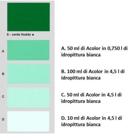 Colorante universale per idropitture 45 ml Acolor 06 verde freddo